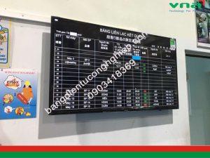 Bảng hiển thị kết quả đo, Bảng liên lạc kết quả đo, bảng thông tin khuôn mẫu, bảng theo dõi thông tin kiểm tra khuôn