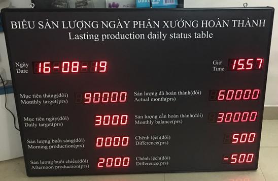 Bang-dien-tu-chuyen-dung-cho-nha-may.png